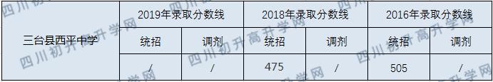 三台县西平中学.png